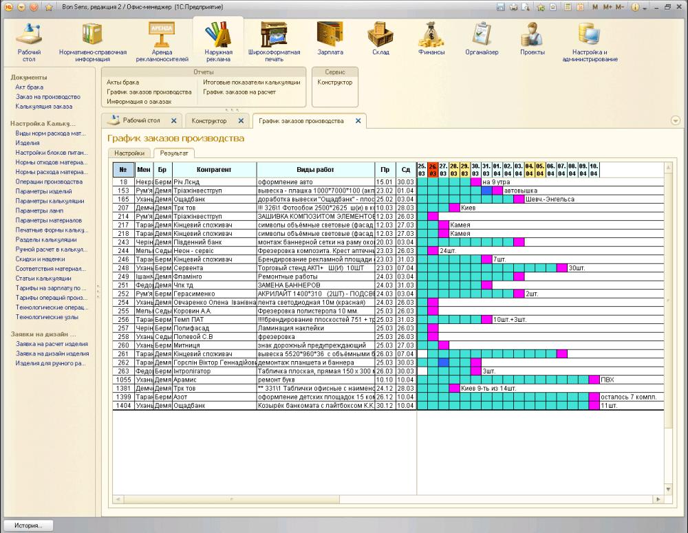 Автоматизація обліку виконання графіка замовлень зовнішньої реклами в програмі Bon Sens