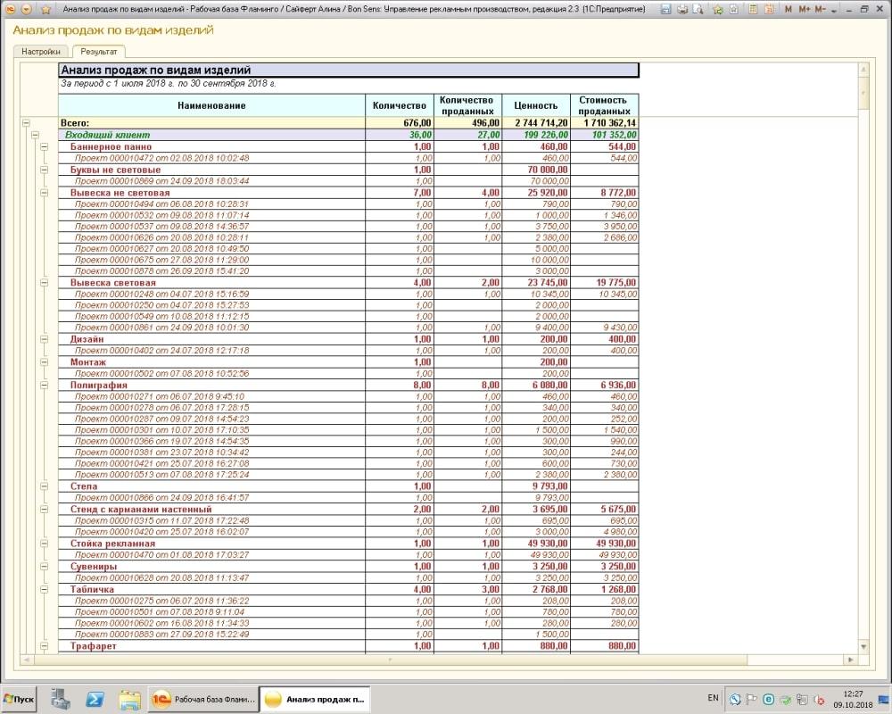 Автоматизация учета проектов, продаж на рекламном агентстве