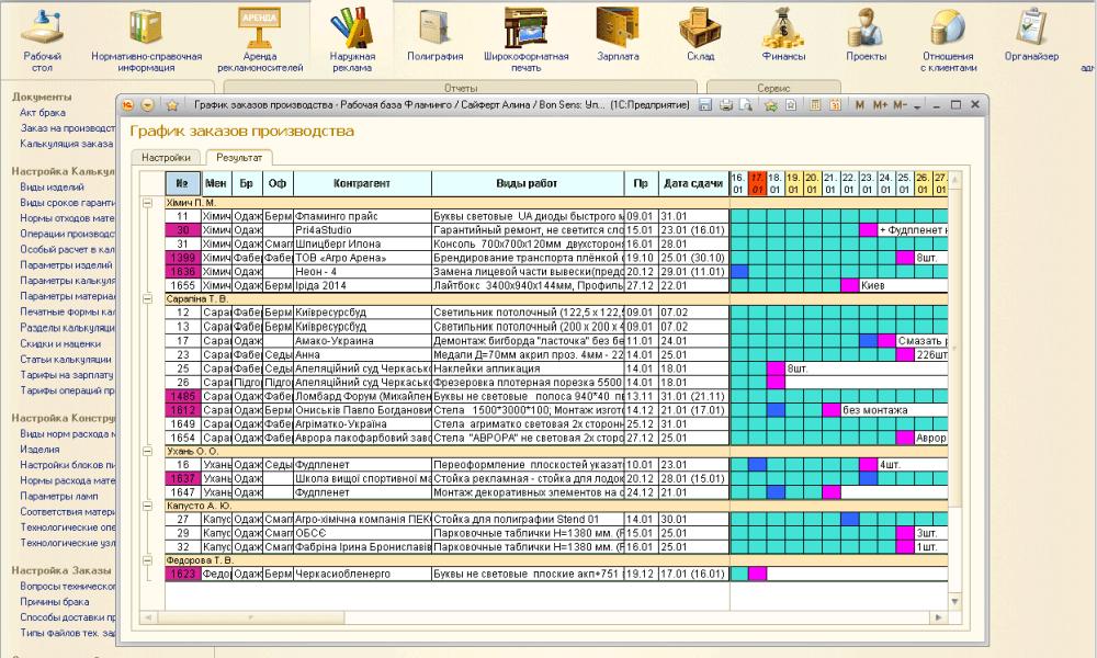 Автоматический учет графика производства в рекламном агентстве