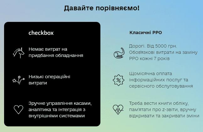 Сервис программных кассовых аппаратов Checkbox - преимущества